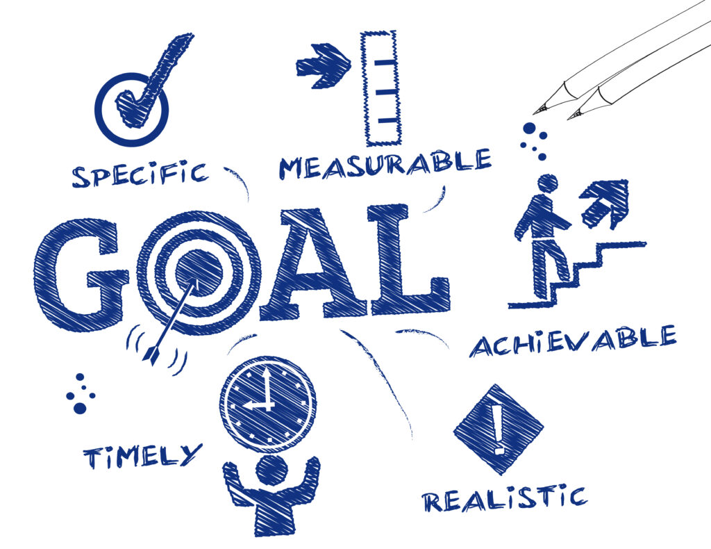 how to set content marketing goals