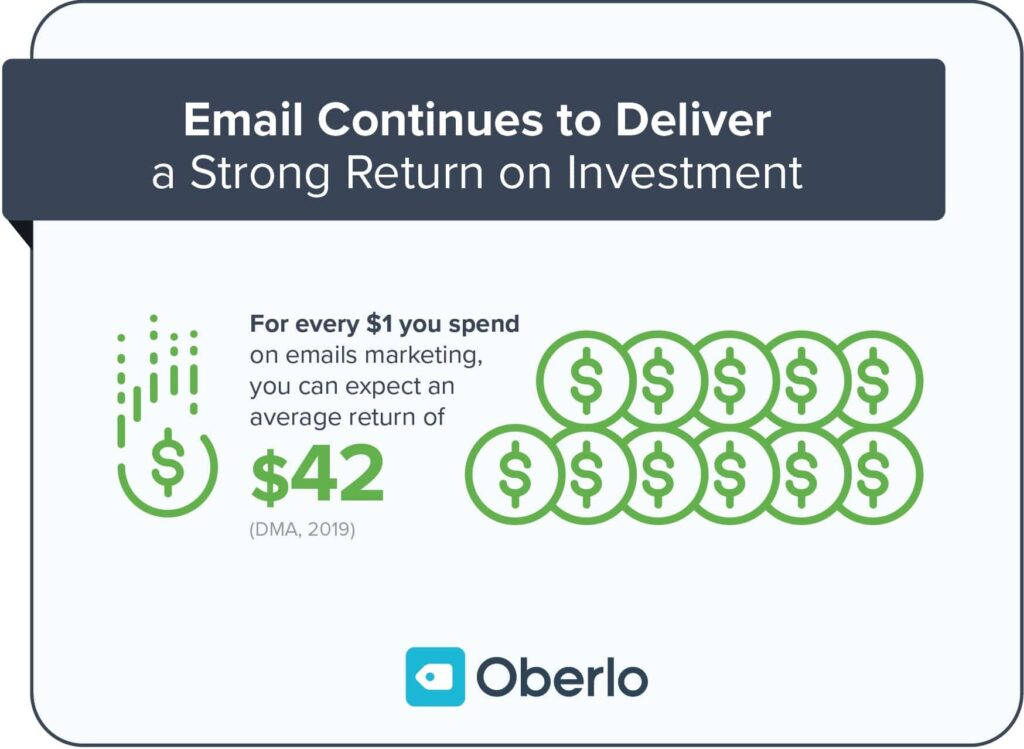 return on investment for email marketing