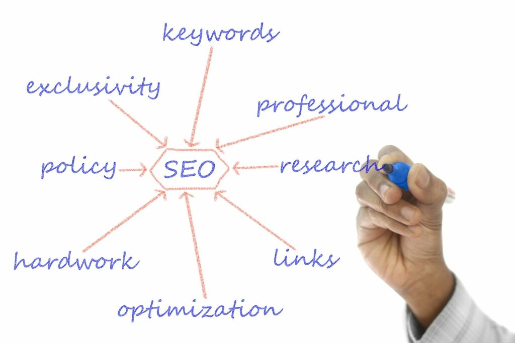 Search engine optimization & digital marketing